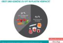 Marktcheck der Verbraucherzentrale: Zwei Drittel von Obst und Gemüse ist in Plastik verpackt