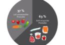 Plastik-Alarm: Die Tomate löst die Gurke ab