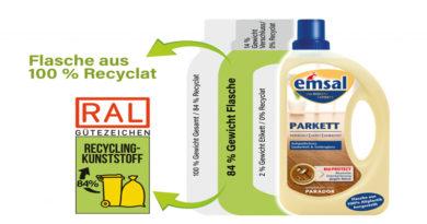 recyclate in packaging